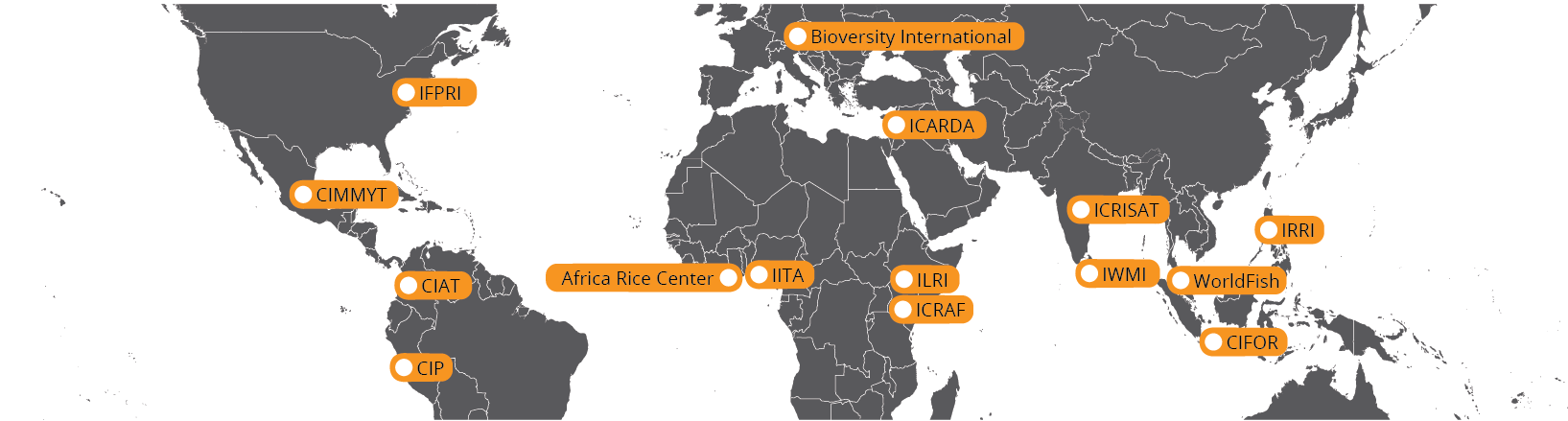 location of CGIAR centers